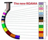 The ROAMA!