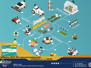 Concept of Smart Agriculture
