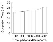 postgres-gdpr-scale.jpg