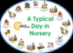 GE Nursery.png