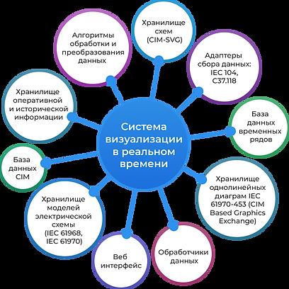 arch-scheme-rus.png