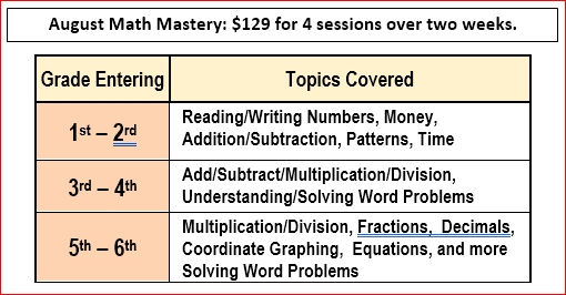 Math Mastery Descriptions.jpg