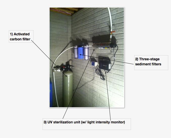 UV Sterilizer installed rain cistern