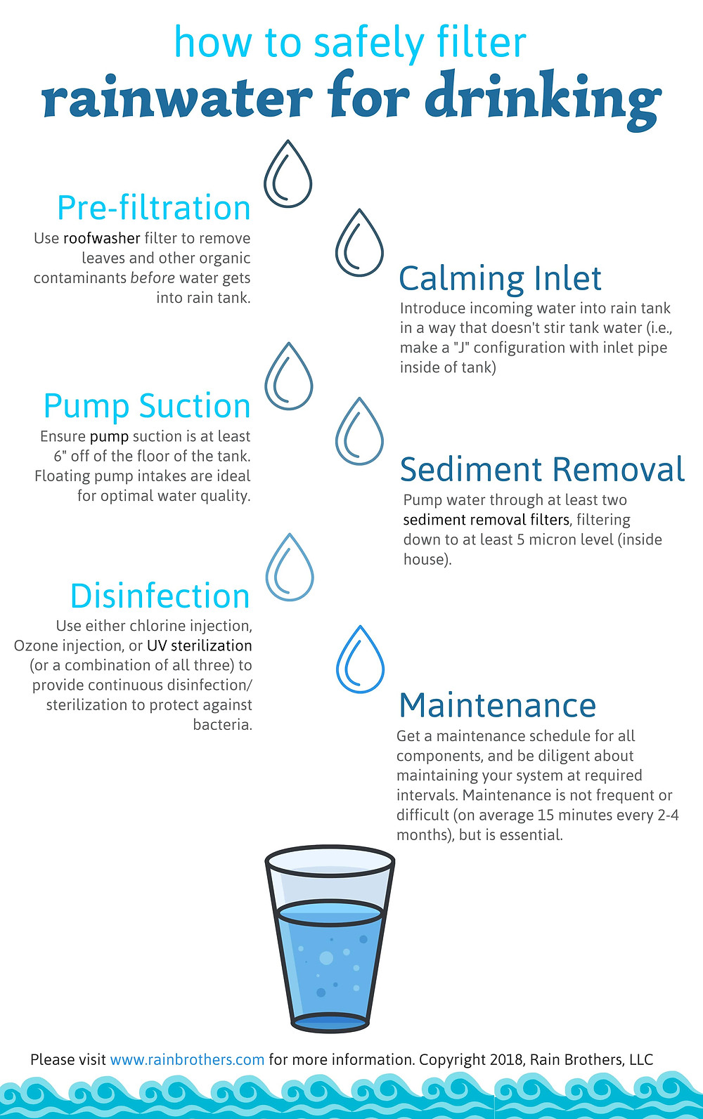 how to filter rainwater for drinking infographic