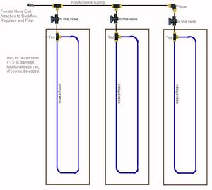 drip irrigation configuration