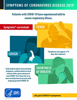 CDC-COVID19-symptoms_1000x1294.png