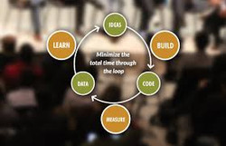 MVP Lean Startup Services