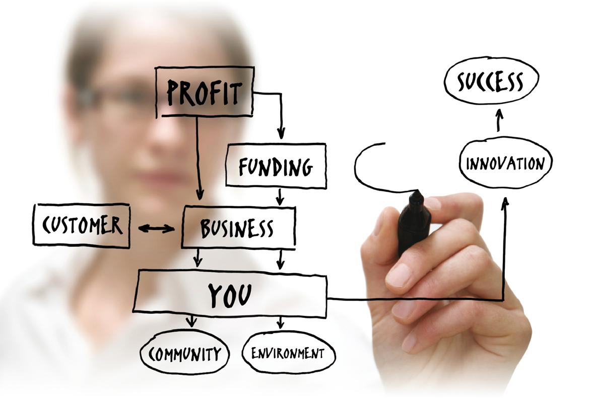 Advisor to Digital Ventures