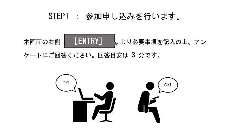 STEP:1 参加申し込み