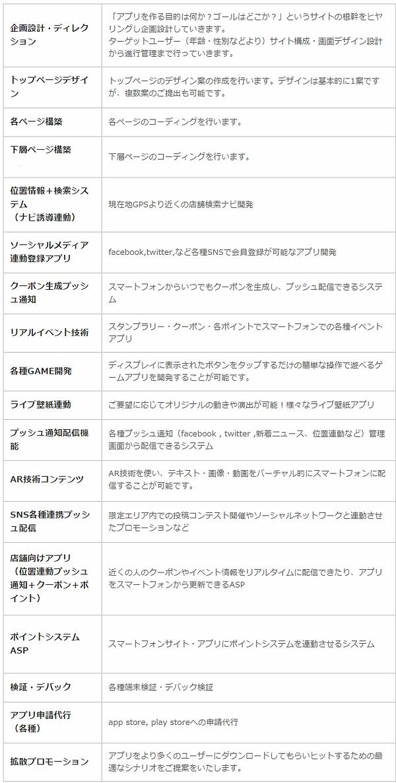 アプリ開発サービス一覧