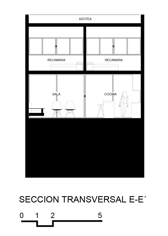 SECCION E