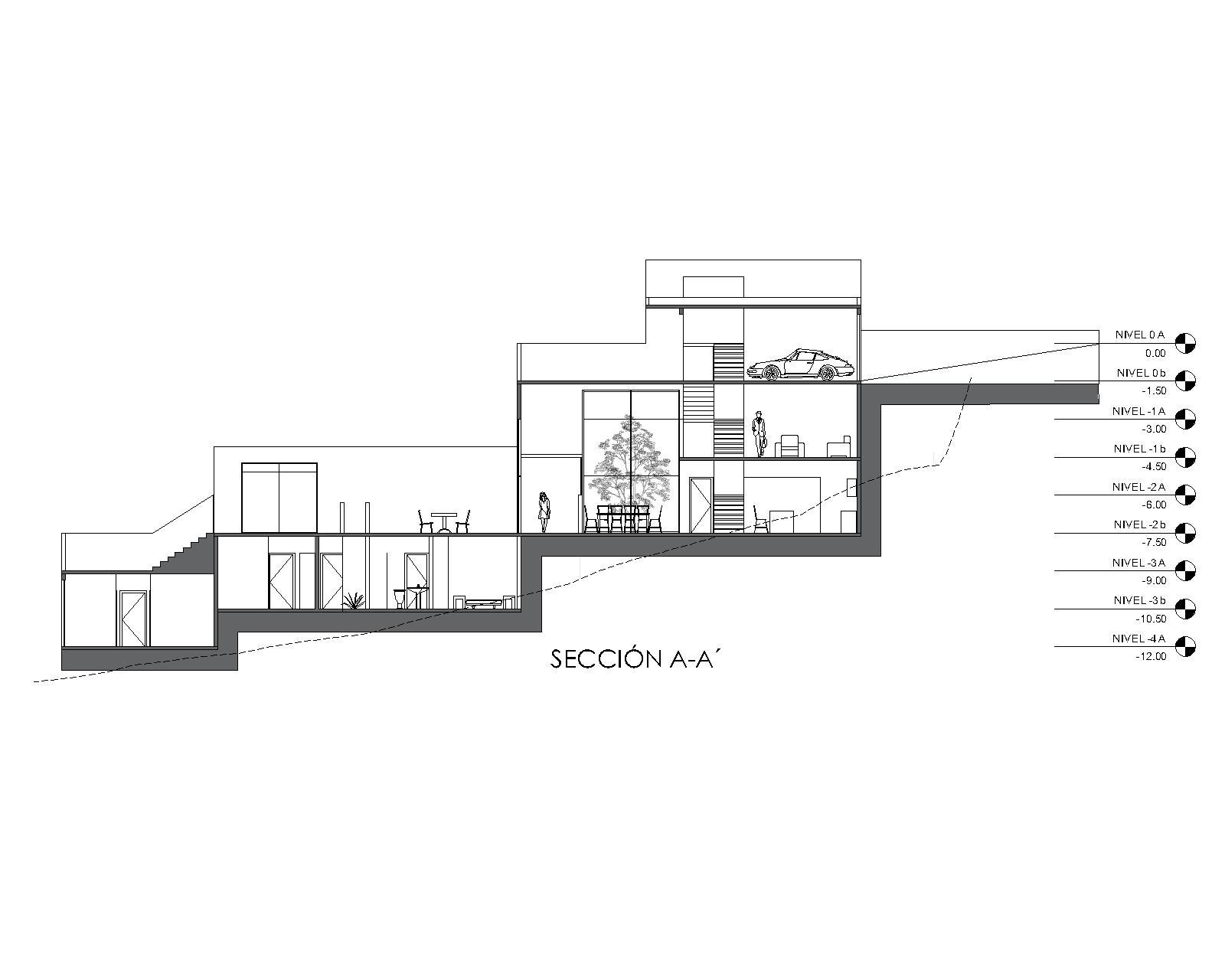 SECCION A (1)