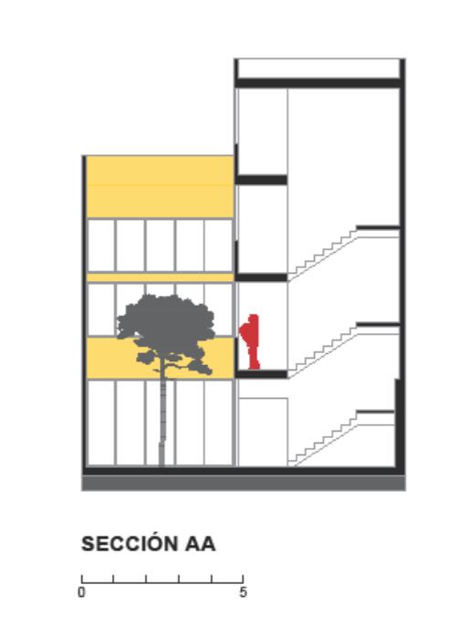 SECCION A