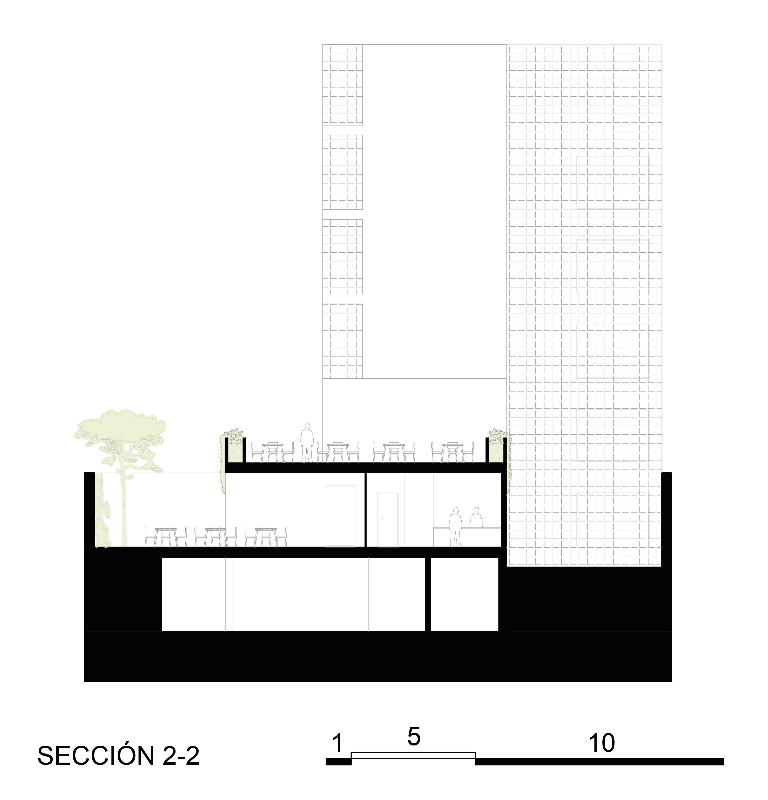 SECCION 2