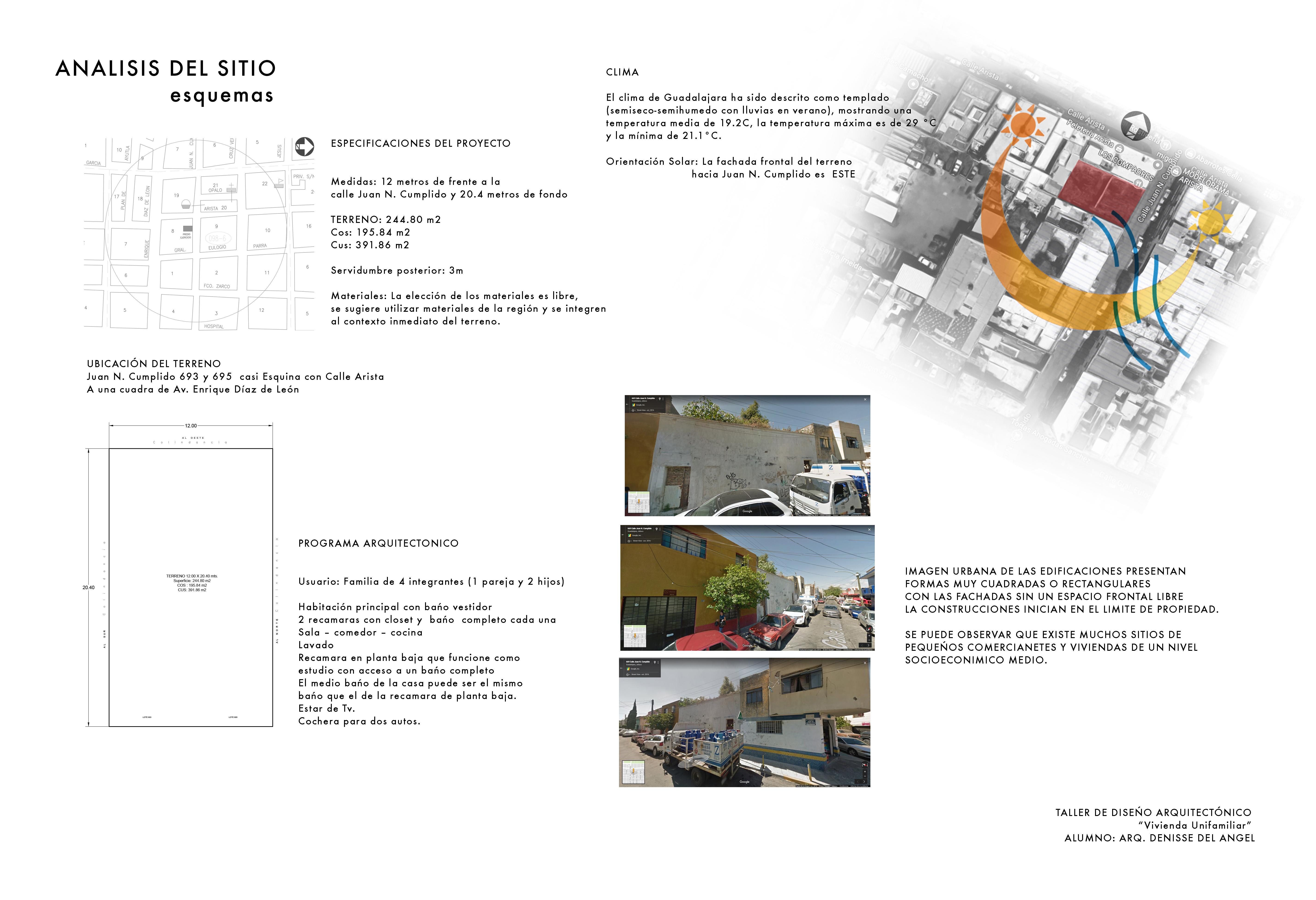 Analisis del sitio taller denisse