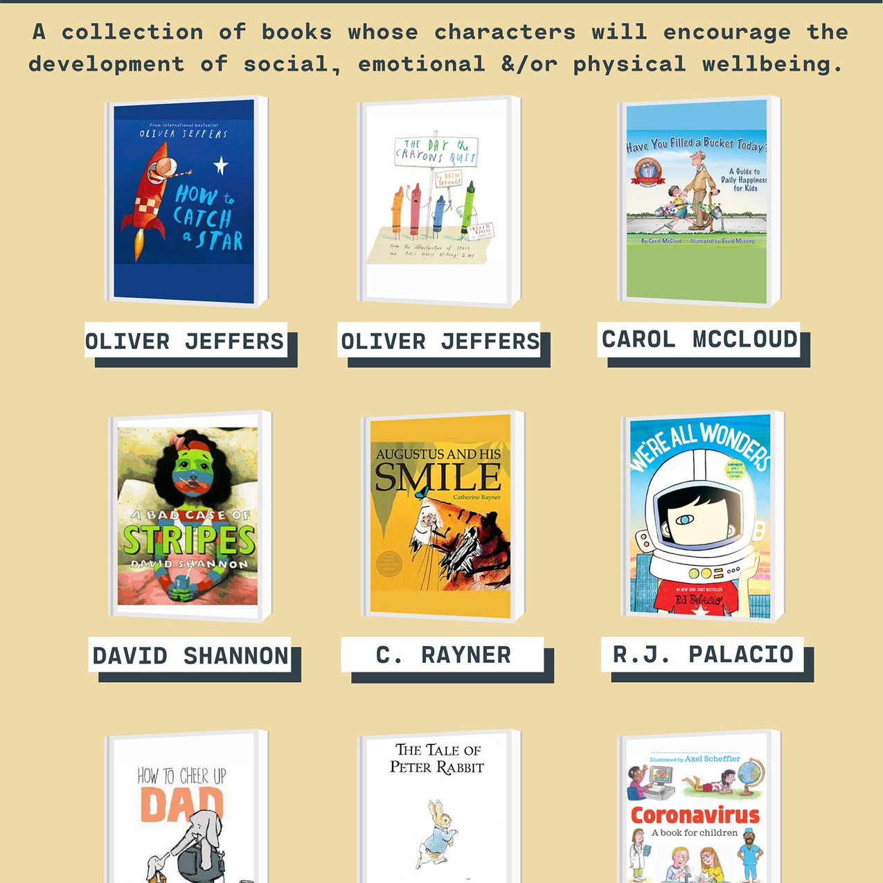 Wellness Read-Alouds