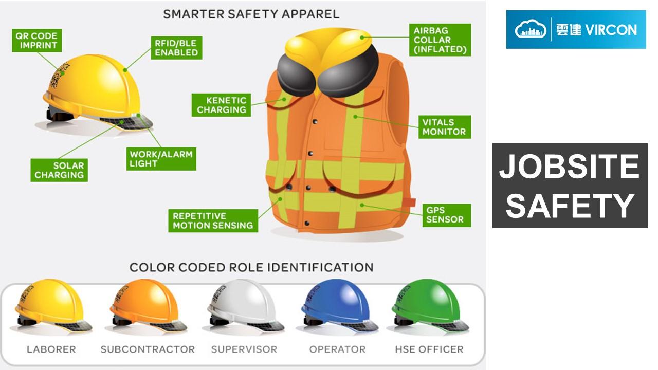 Advance Safety Equipment