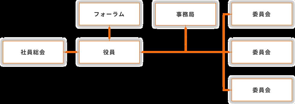 jda-governance-map.png
