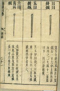 מאמר בסינית על מחטי דיקור