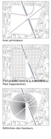 plan hippodamien.jpg