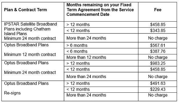 Plan contract term.JPG