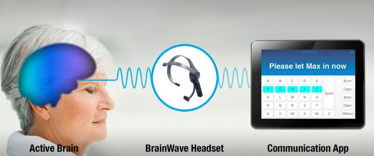 Image from: https://freecodesmarket.com/wp-content/uploads/2018/10/Why-Brain-To-Text-Technology-Is-the-Future-of-Communication.jpg