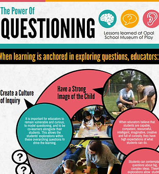 the power of questioning.JPG
