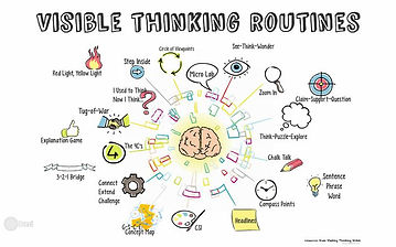 visible-thinking-routines_orig.jpg