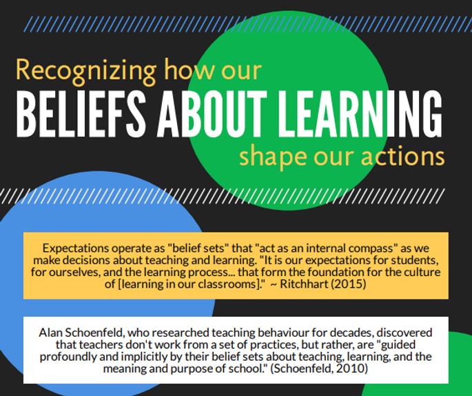 ILT beliefs visual - image.PNG
