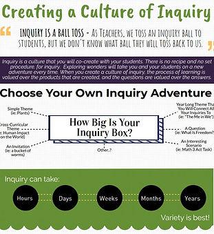 creating a culture of inquir.JPG
