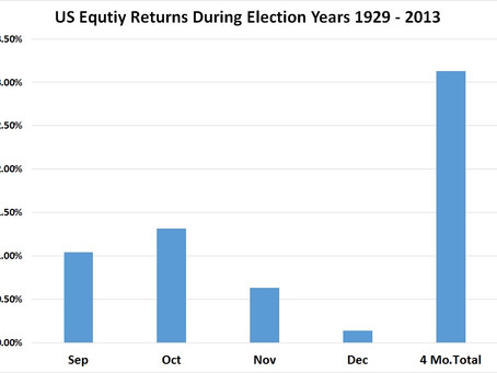 How the Election Could Affect Your Investment Portfolio