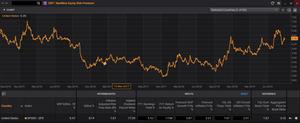 Emerald Asset Management Equity Risk Premium