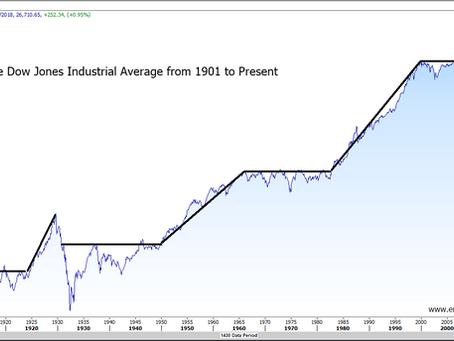 Well, It's a Bull Market