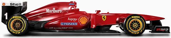 стория автомобильных гонок Формула 1 | Rock Auto Club