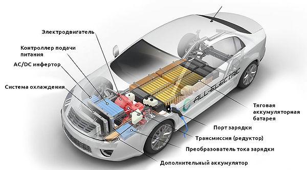 Электродвигатель автомобиля | Rock Auto Club