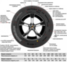 Устройство колеса автомобиля | Rock Auto Club