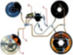 Тормозная система автомобиля | Rock Auto Club