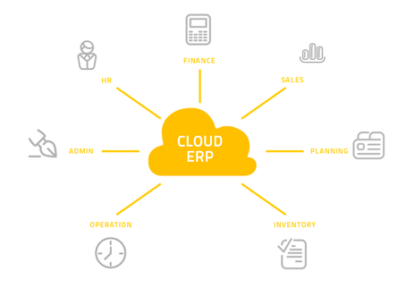 5 Reasons Your Company Needs a Unified Cloud ERP Platform
