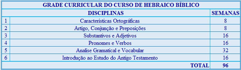 Grade_Hebraico.png