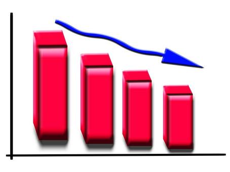 La caída de las ventas de una PYME. 7 Pasos para salir a flote
