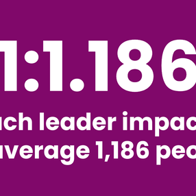 Impacting one and 1'186 lives as a purpose-driven leader after our program
