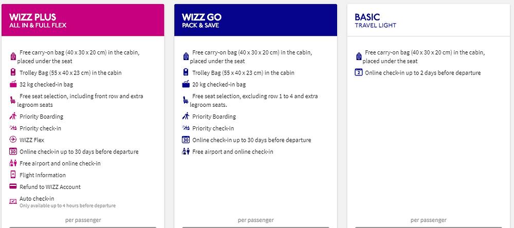 סוגי הכרטיסים השונים המוצעים בחברת ויזאייר