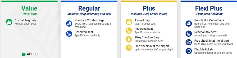 סוגי הכרטיסים השונים המוצעים בחברת ריינאייר
