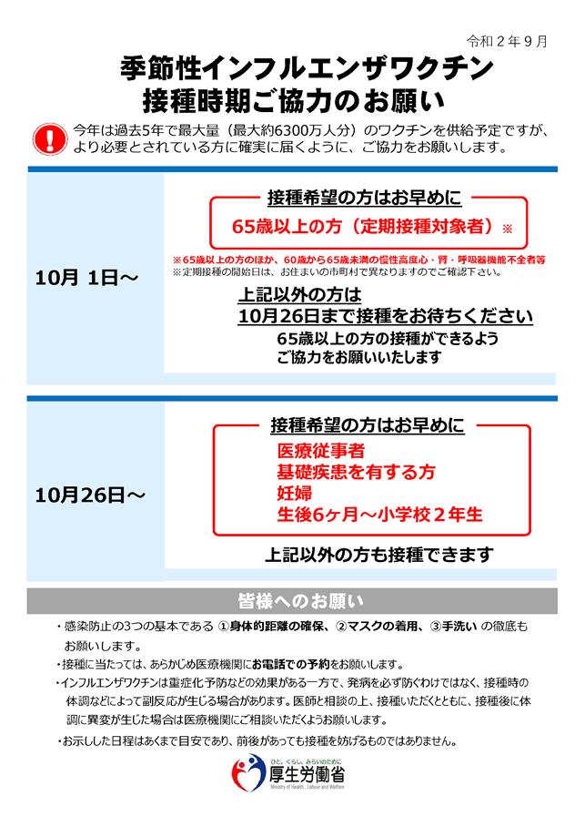 接種 予防 宇都宮 インフルエンザ