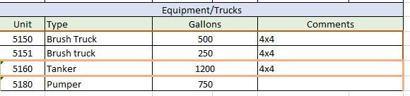 richland equipment.JPG