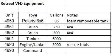 retreat equipment.JPG