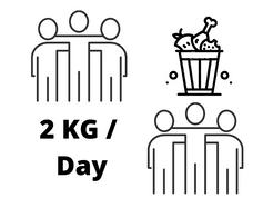ด้วยความจุขนาด 1-2 กก. / วัน เหมาะสำหรับบ้านที่มีคนอยู่ตั้งแต่ 1-6 คนได้ (ค่าเฉลี่ยขยะอาหาร 0.26 กก./คน/วัน)