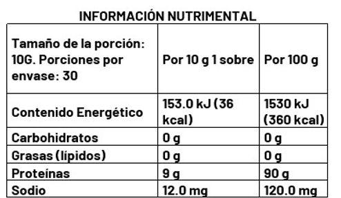 infonutricional chydrol.jpg