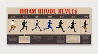 Hiram Infographic