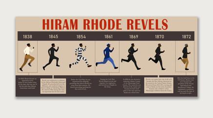 Hiram Rhode Revels Infographic
